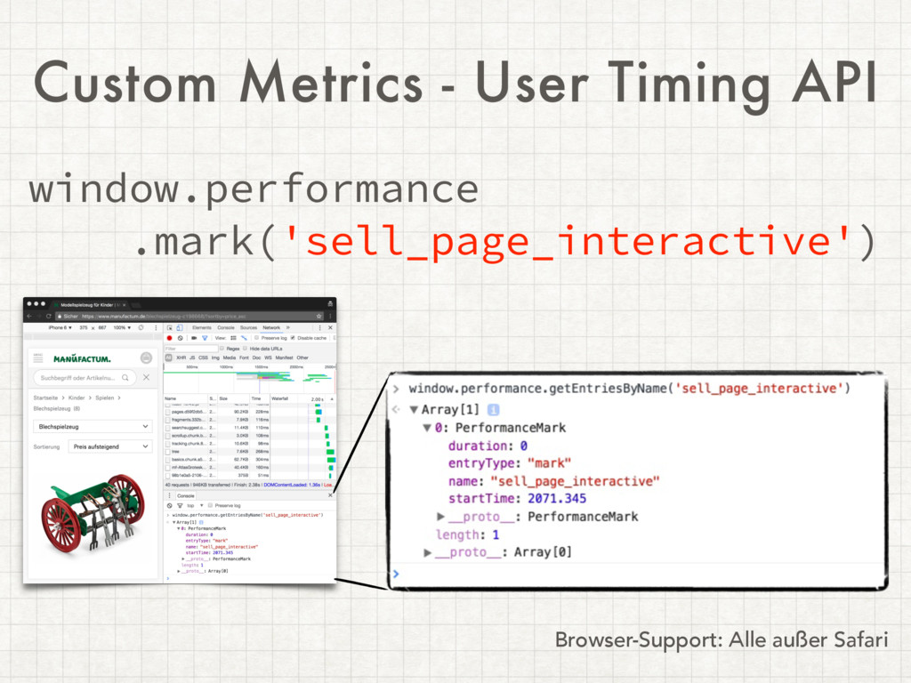 Custom Metrics - User Timing API window.perform...