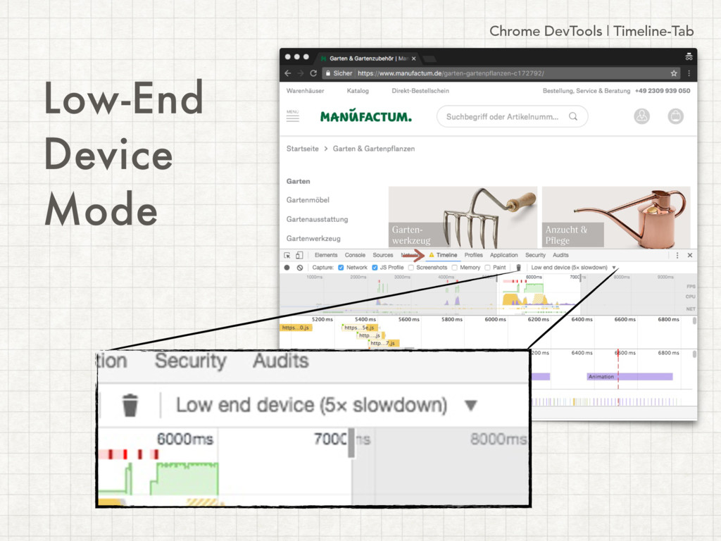 Chrome DevTools | Timeline-Tab Low-End Device M...