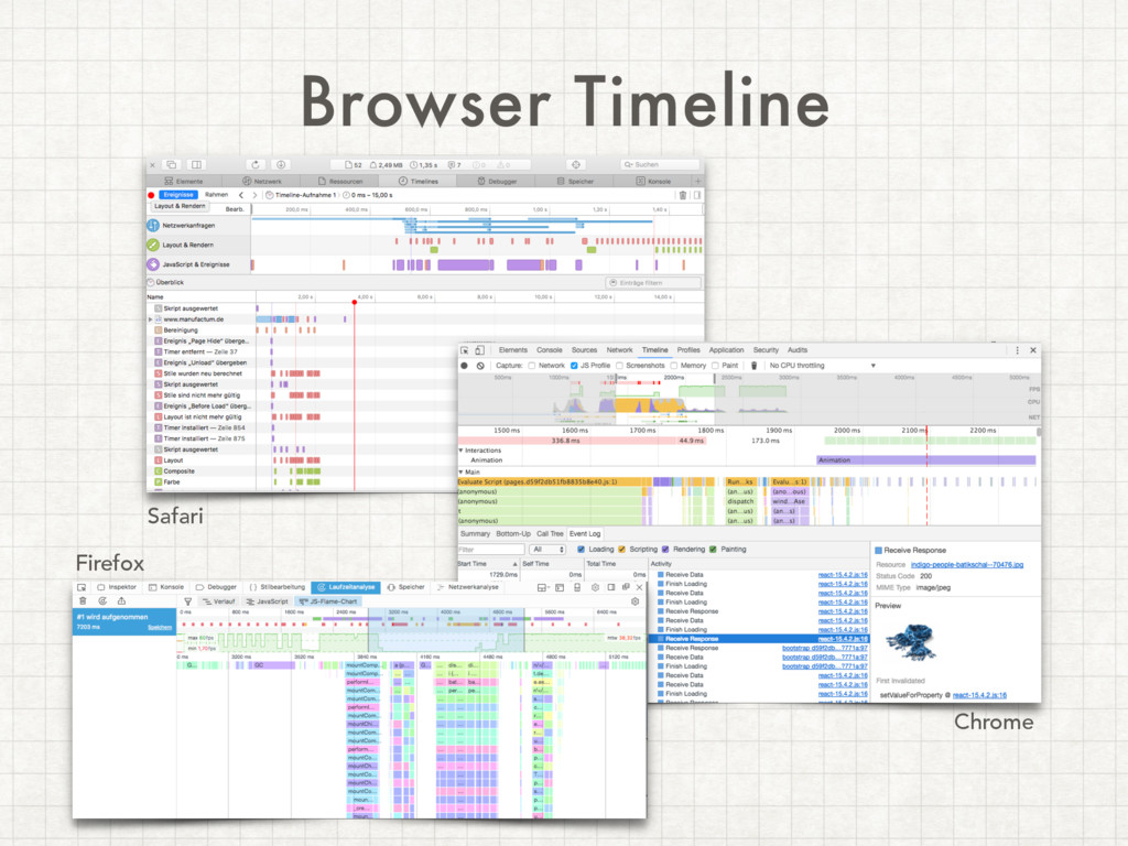Chrome Browser Timeline Firefox Safari