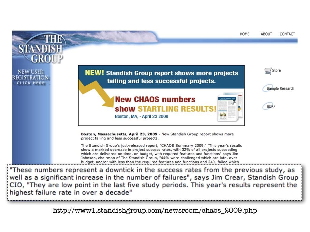 http://www1.standishgroup.com/newsroom/chaos_20...