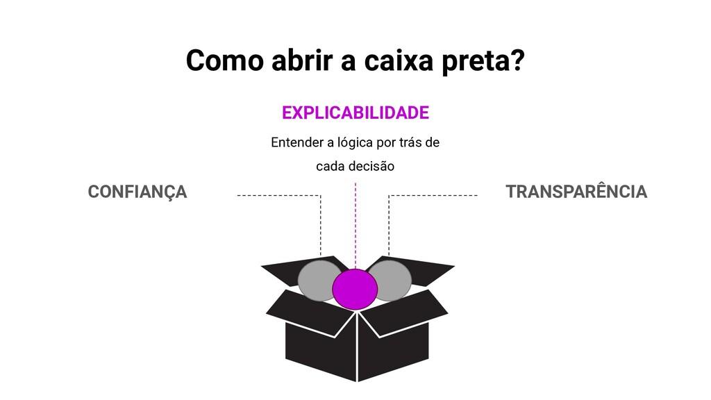 Como abrir a caixa preta? CONFIANÇA EXPLICABILI...