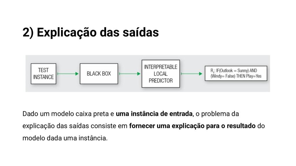 2) Explicação das saídas Dado um modelo caixa p...