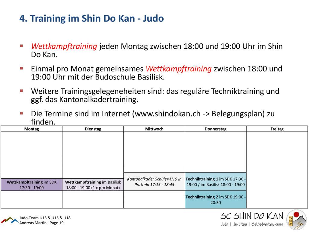 Andreas Martin - Page 19 4. Training im Shin Do...