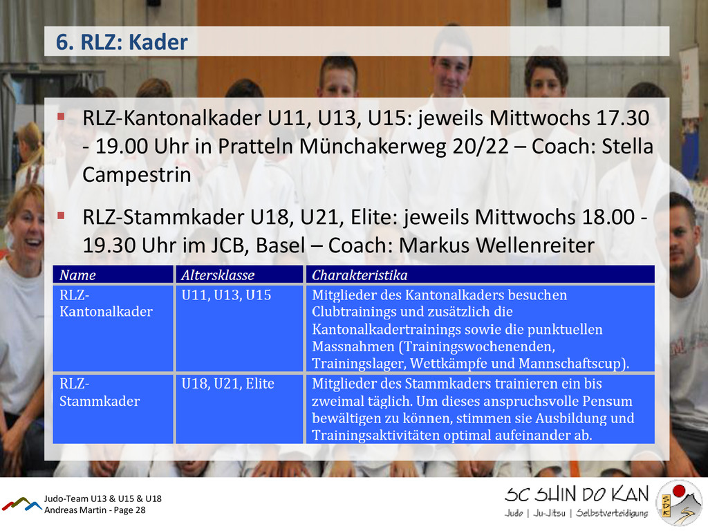 Andreas Martin - Page 28 6. RLZ: Kader  RLZ-Ka...