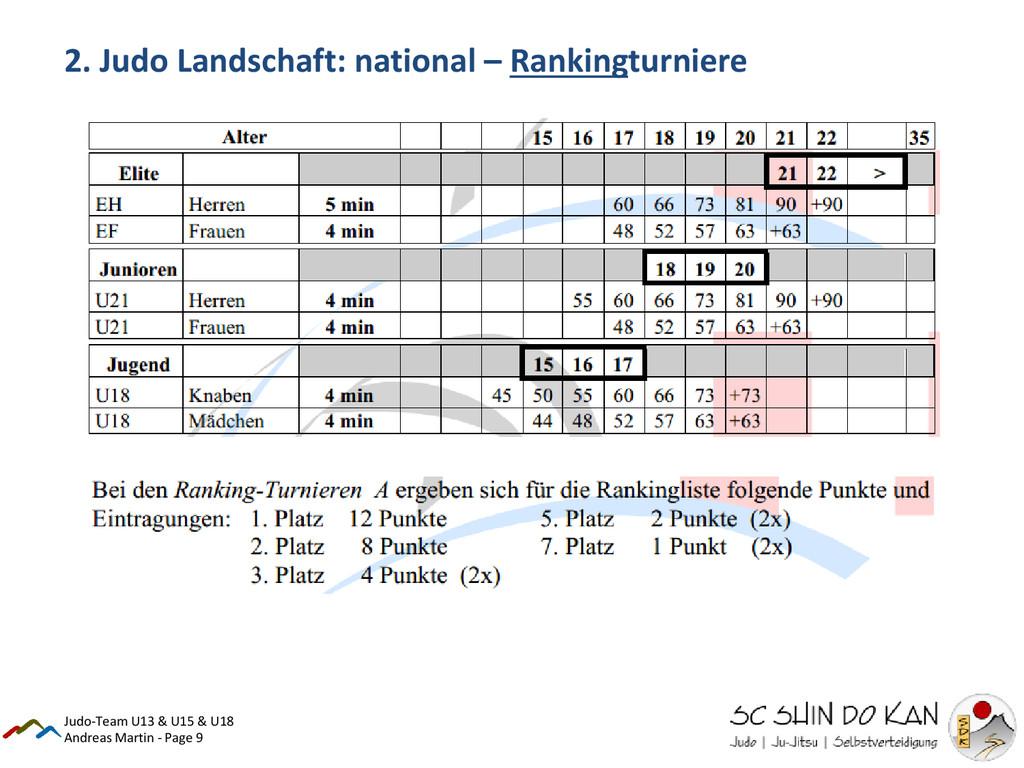 Andreas Martin - Page 9 2. Judo Landschaft: nat...