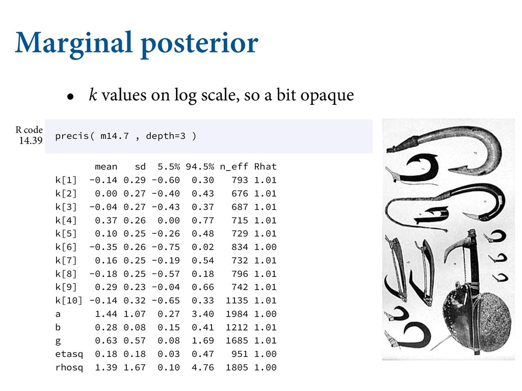 Marginal posterior • k values on log scale, so ...