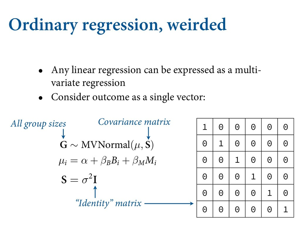 Ordinary regression, weirded • Any linear regre...