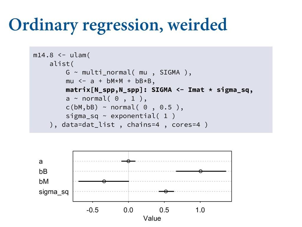 Ordinary regression, weirded m14.8 <- ulam( ali...