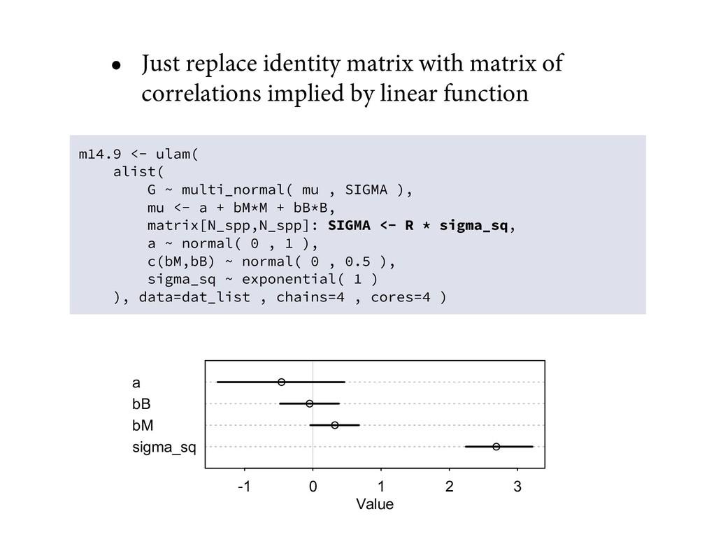 • Just replace identity matrix with matrix of c...