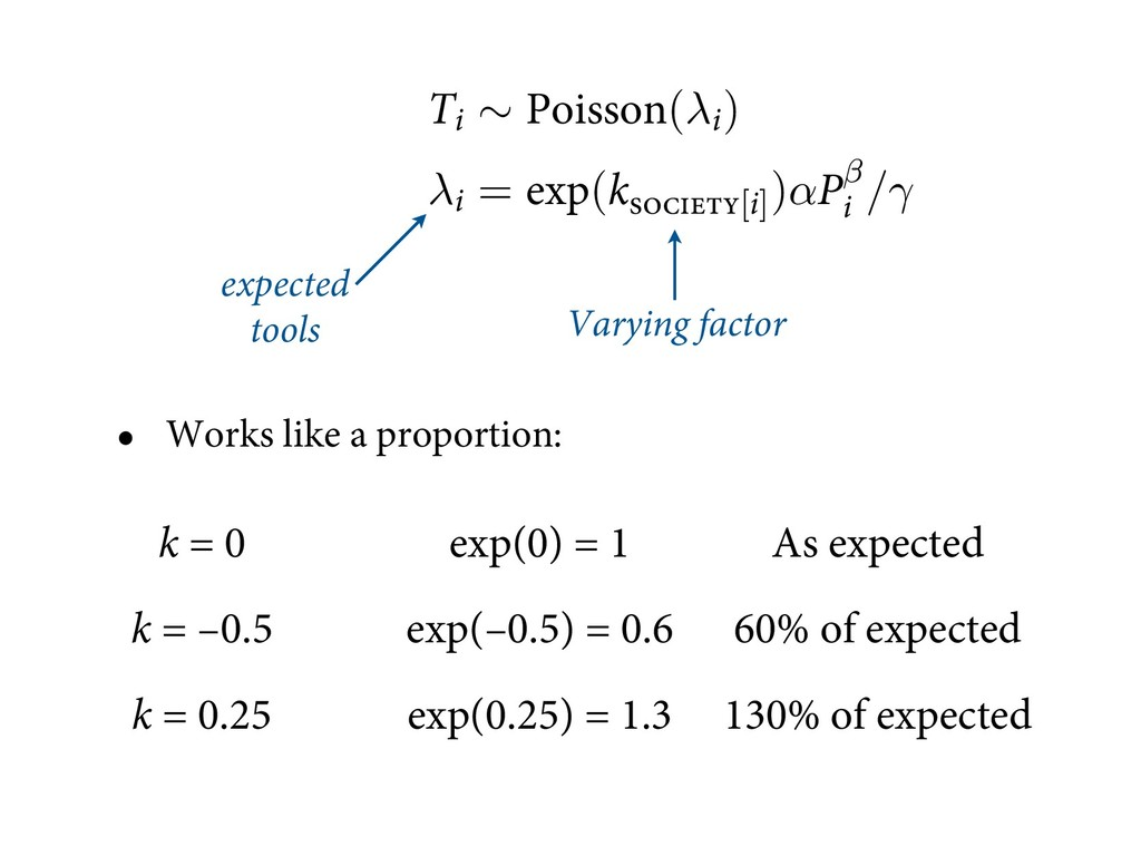 expected tools Varying factor F WBSZJOH JOUFSDF...