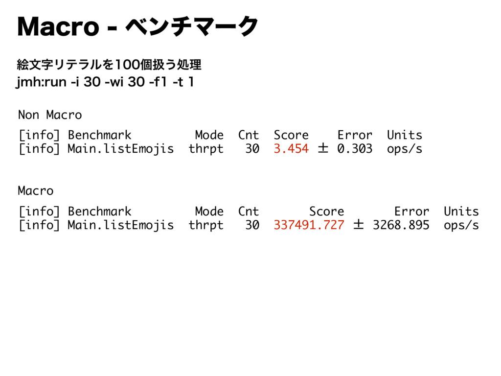 .BDSPϕϯνϚʔΫ Non Macro  [info] Benchmark ...