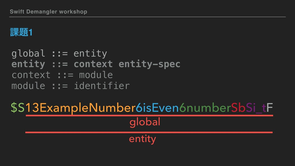 Swift Demangler workshop ՝୊1 global ::= entity ...