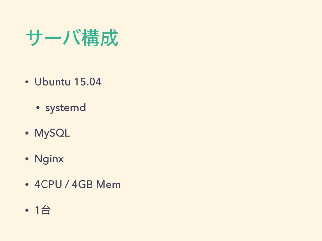 αʔόߏ • Ubuntu 15.04 • systemd • MySQL • Nginx ...