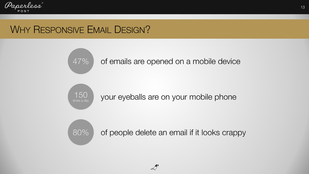 13 WHY RESPONSIVE EMAIL DESIGN? 47% 150 80% tim...
