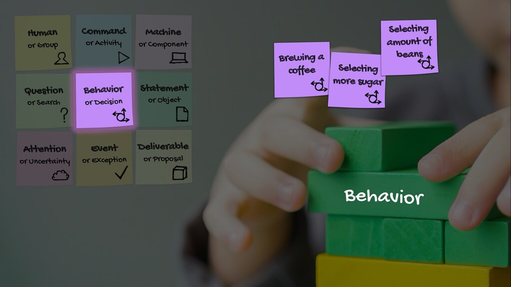 Behavior or Decision Behavior Human or Group Co...