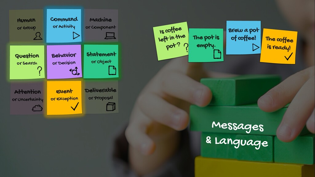 Messages & Language Command or Activity Questio...