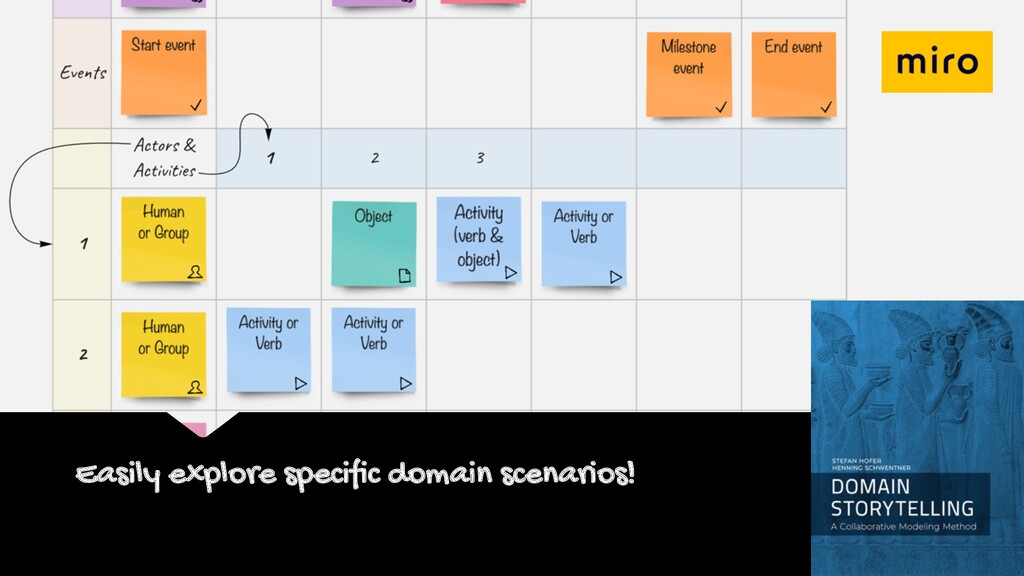 Easily explore specific domain scenarios!