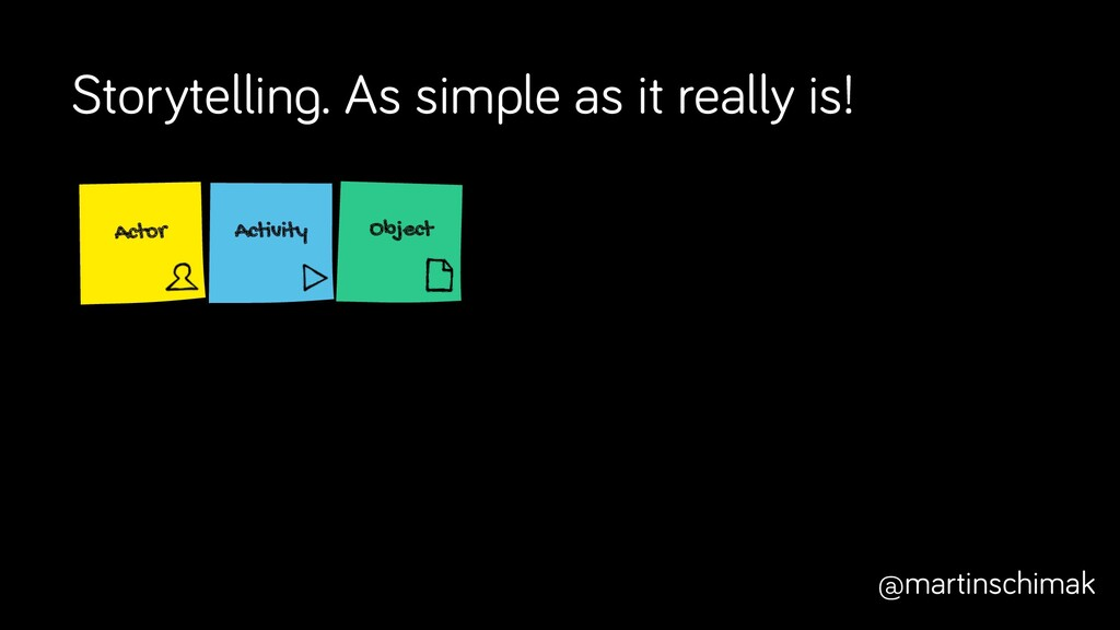 Storytelling. As simple as it really is! @marti...