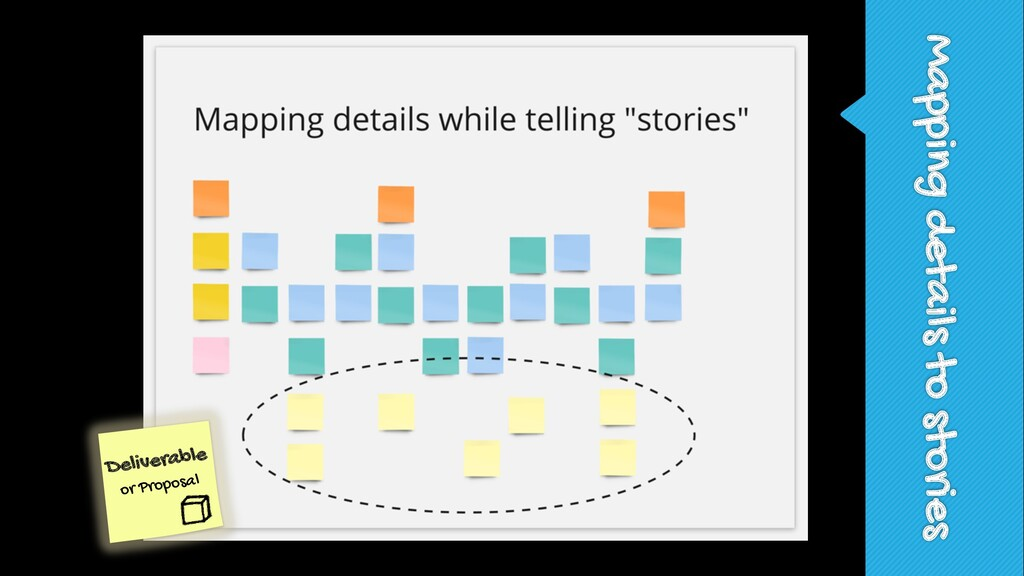 Mapping details to stories Deliverable or Propo...