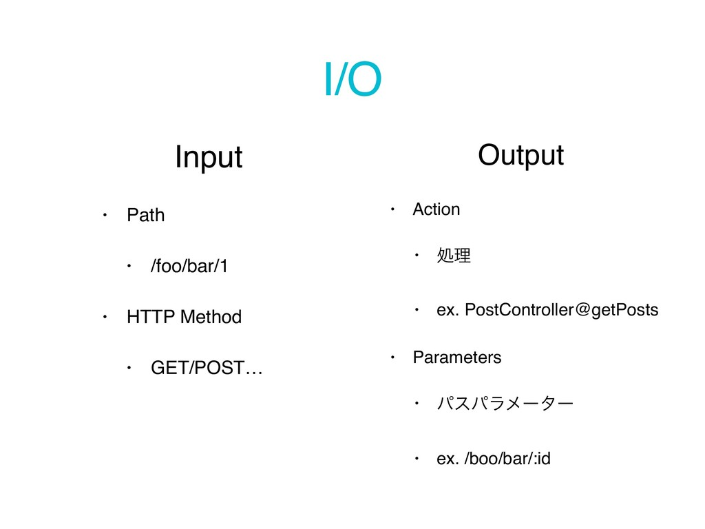 I/O Input • Path • /foo/bar/1 • HTTP Method • G...