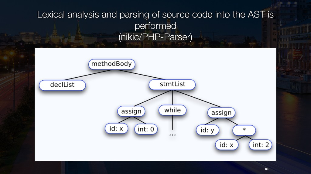 83 Lexical analysis and parsing of source code ...