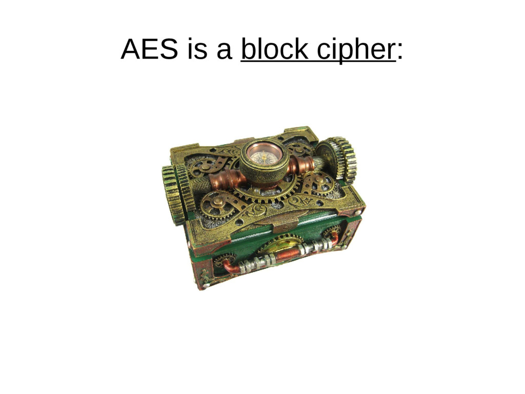 AES is a block cipher: