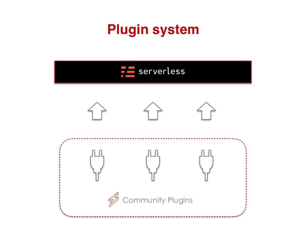 Plugin system Community Plugins