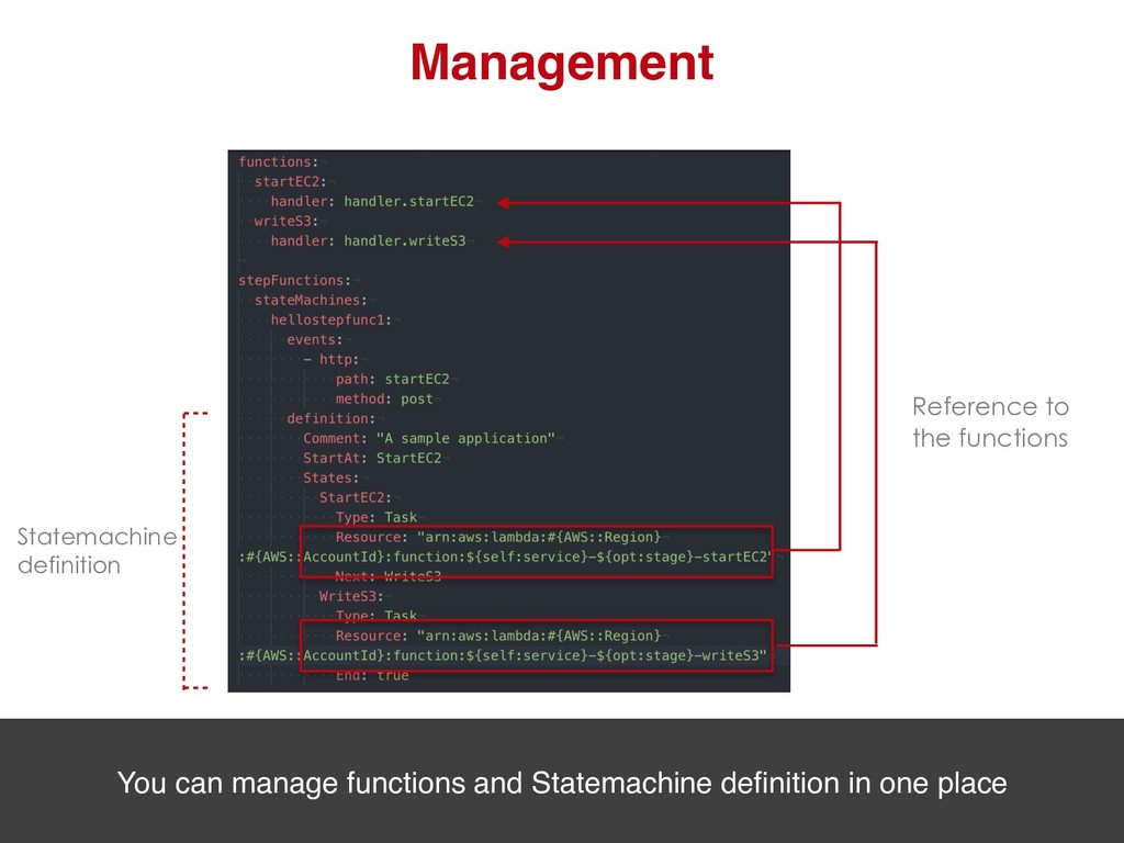 Management Reference to the functions Statemach...