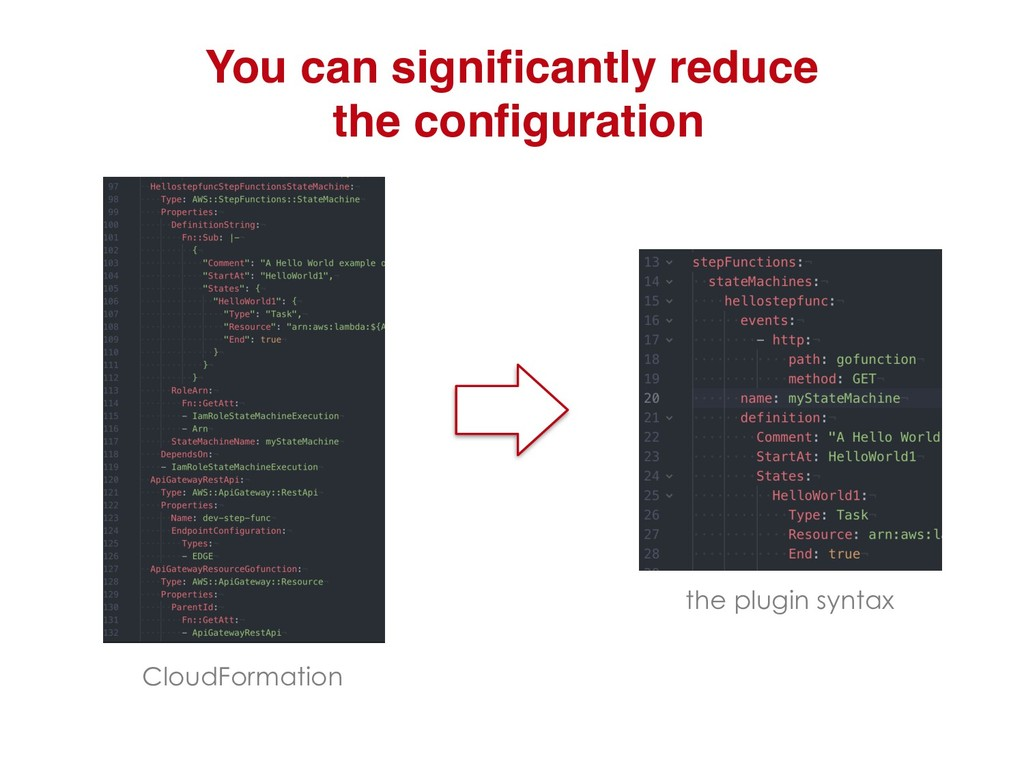 You can significantly reduce the configuration ...