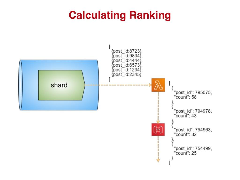 Calculating Ranking