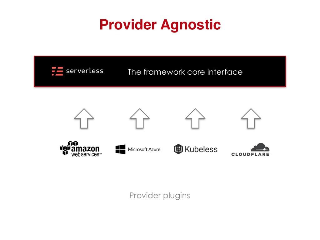The framework core interface Provider Agnostic ...
