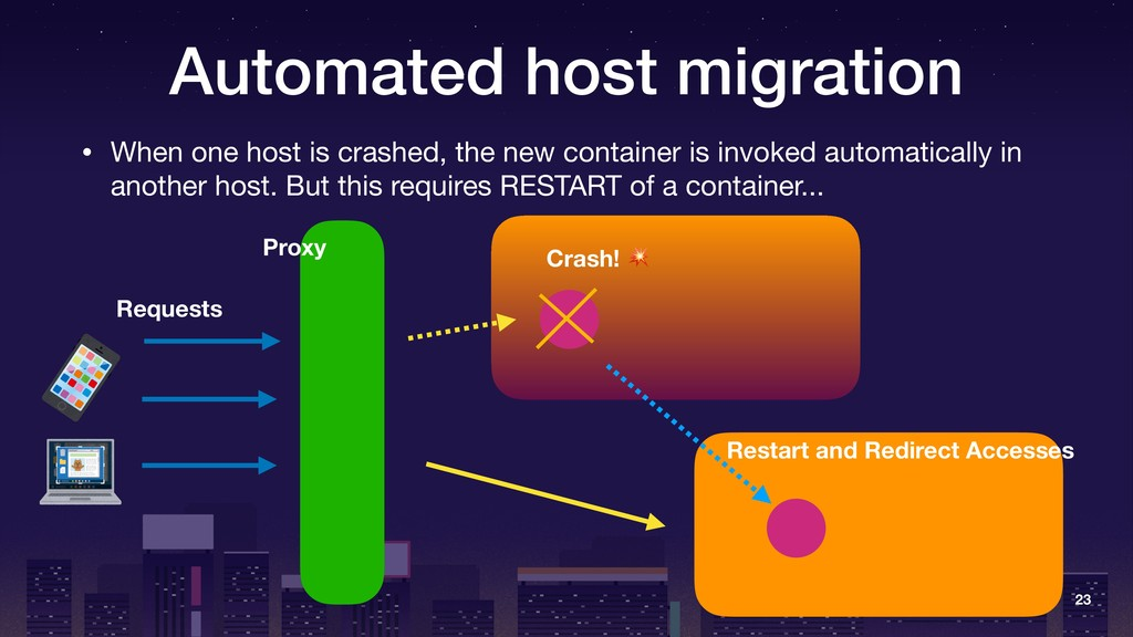 Automated host migration • When one host is cra...