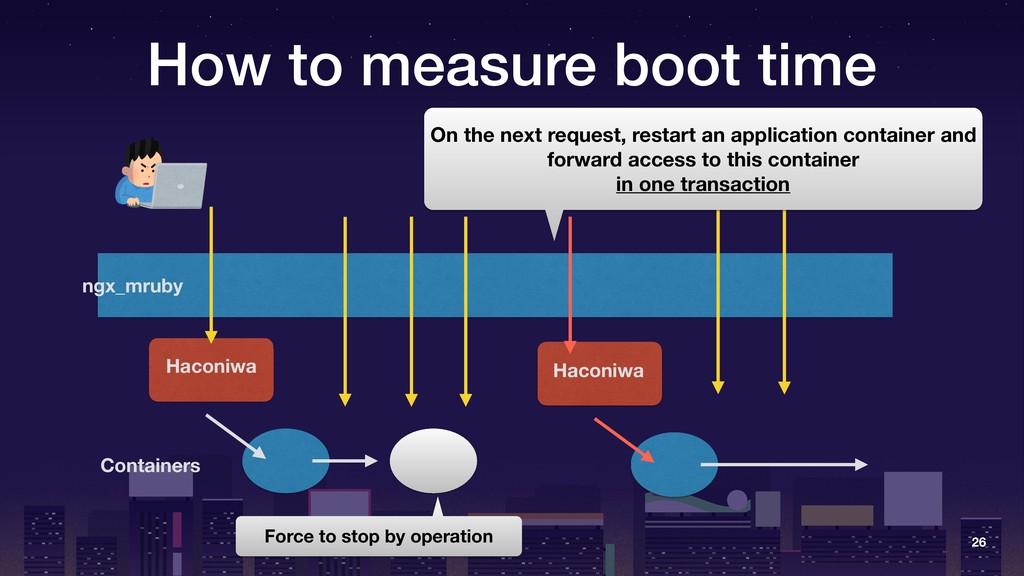 How to measure boot time 26 ngx_mruby Haconiwa ...
