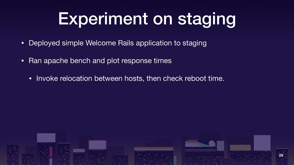 Experiment on staging • Deployed simple Welcome...
