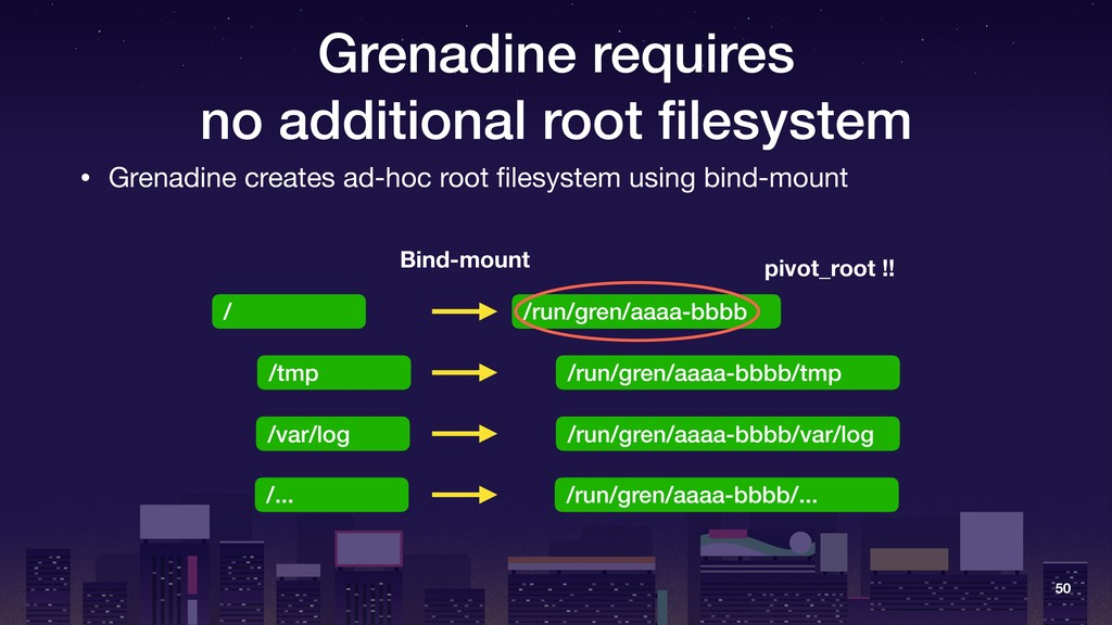 Grenadine requires no additional root filesystem...