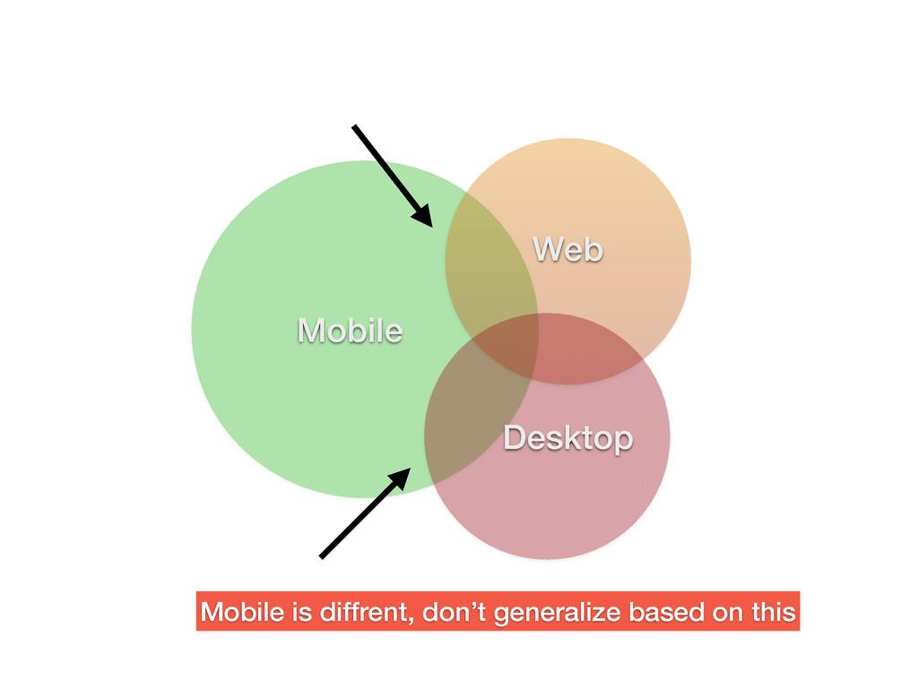 Mobile Web Desktop Mobile is diffrent, don't ge...