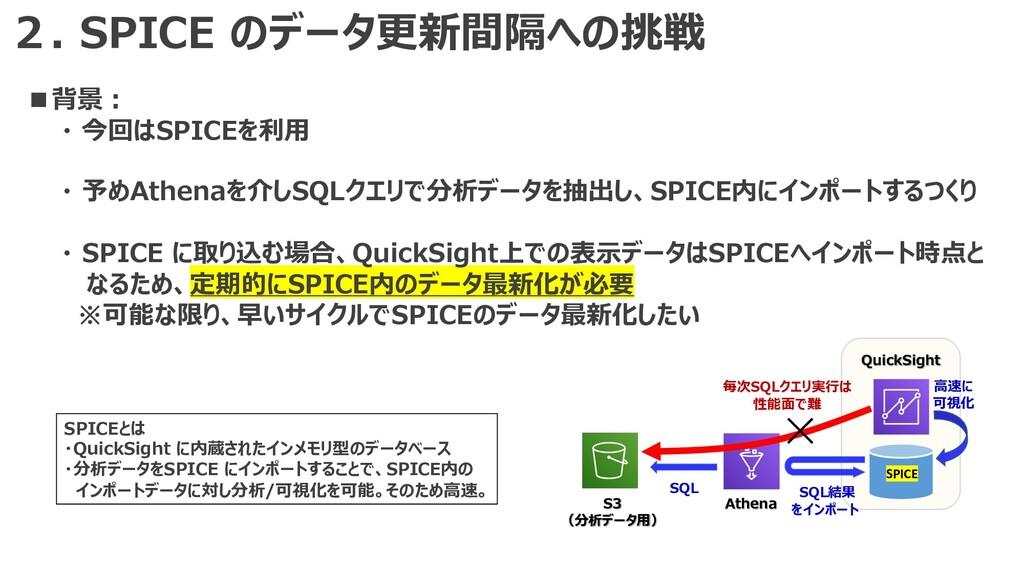 2. SPICE のデータ更新間隔への挑戦 ■背景︓ ・ 今回はSPICEを利⽤ ・ 予めAt...