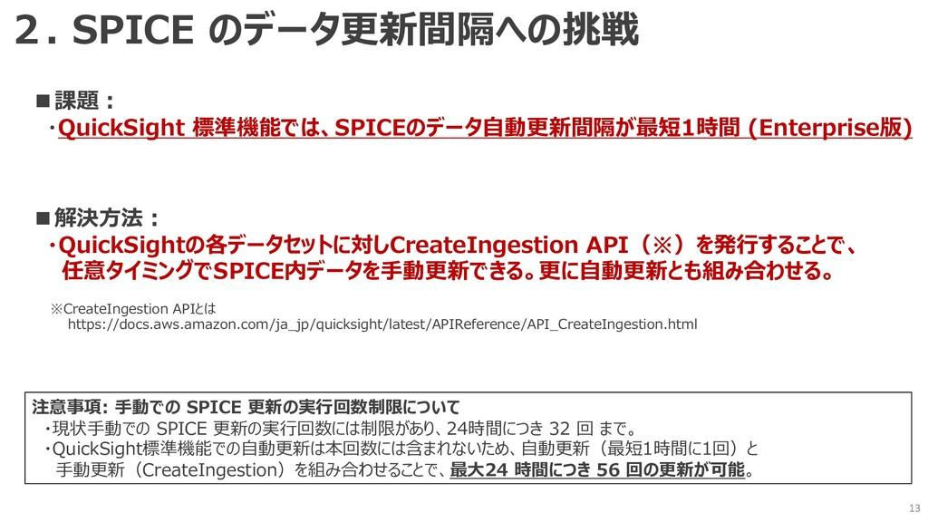 13 ■解決⽅法︓ ・QuickSightの各データセットに対しCreateIngestion...