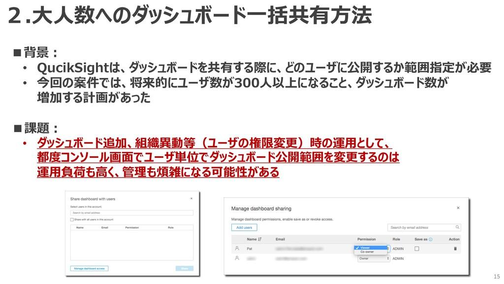 15 ■背景︓ • QucikSightは、ダッシュボードを共有する際に、どのユーザに公開する...