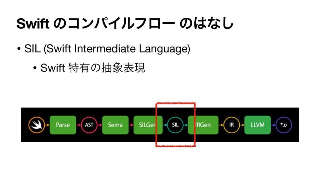 Swift ͷίϯύΠϧϑϩʔ ͷͳ͠ • SIL (Swift Intermediate ...