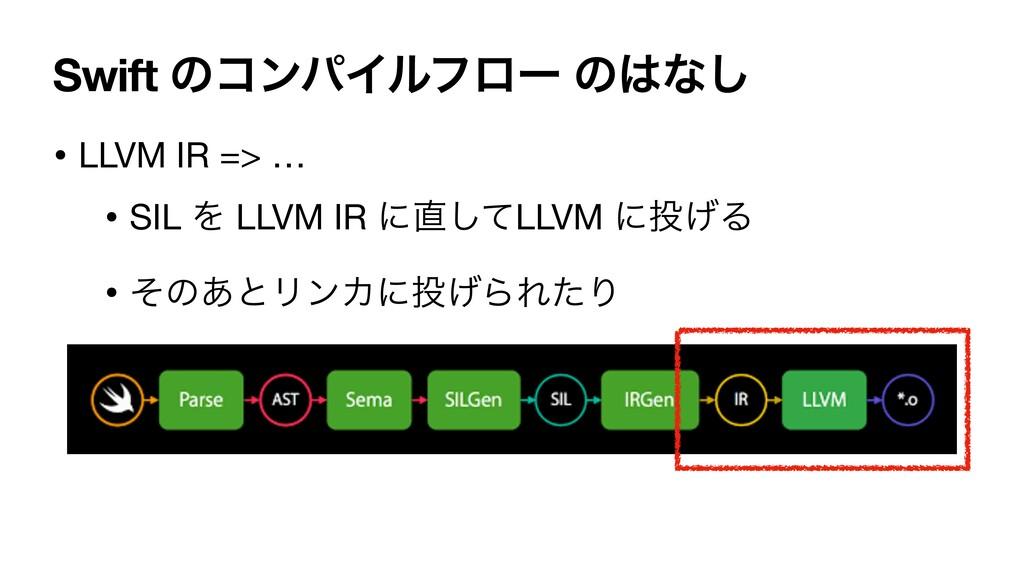 Swift ͷίϯύΠϧϑϩʔ ͷͳ͠ • LLVM IR => …  • SIL Λ LL...