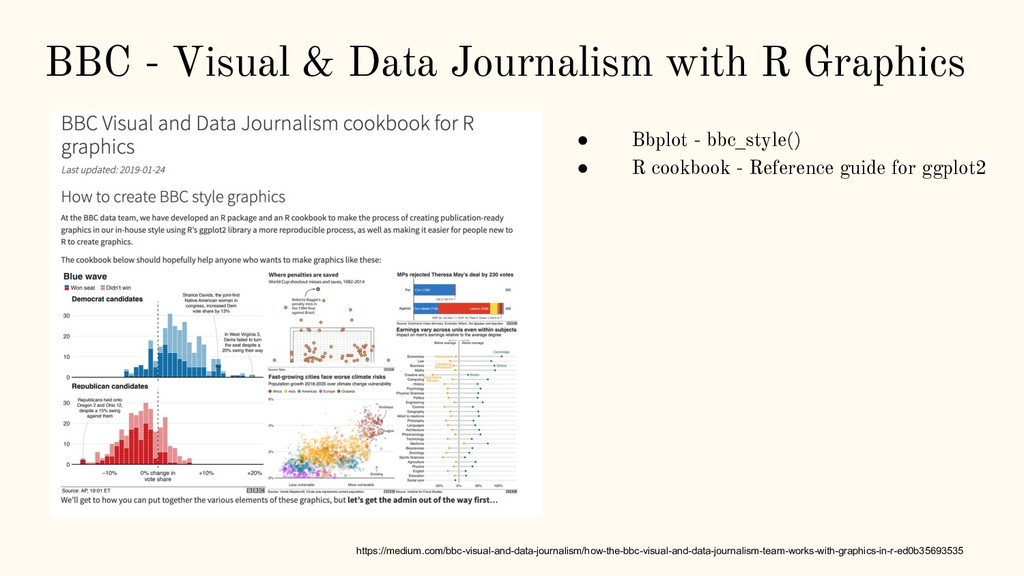 BBC - Visual & Data Journalism with R Graphics ...