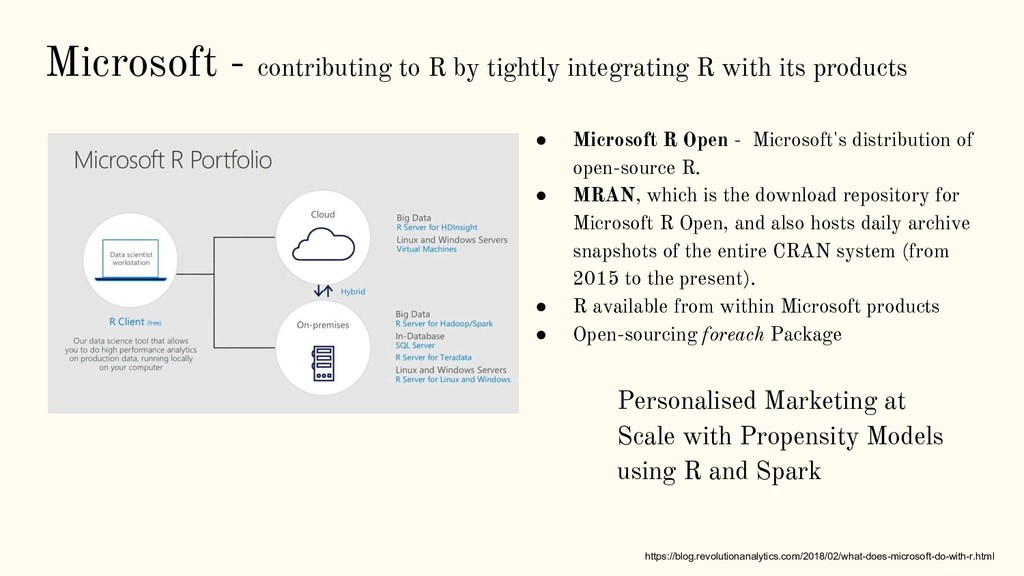 Microsoft - contributing to R by tightly integr...