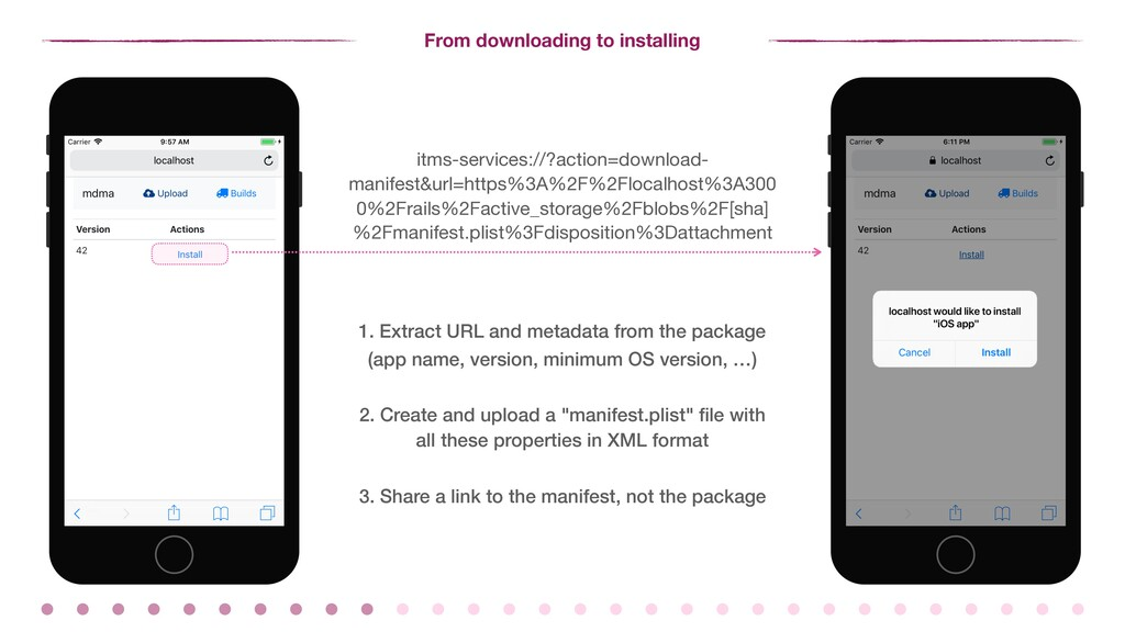 From downloading to installing itms-services://...