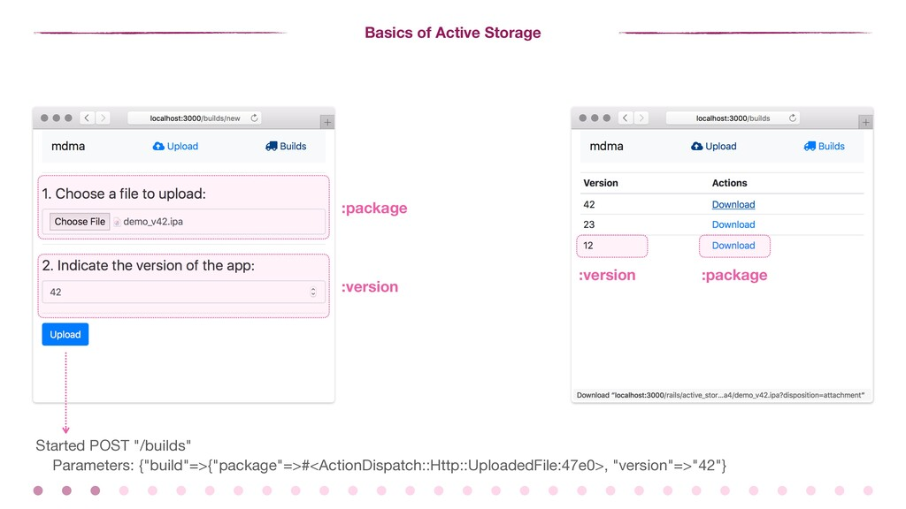 Basics of Active Storage :package :version Star...