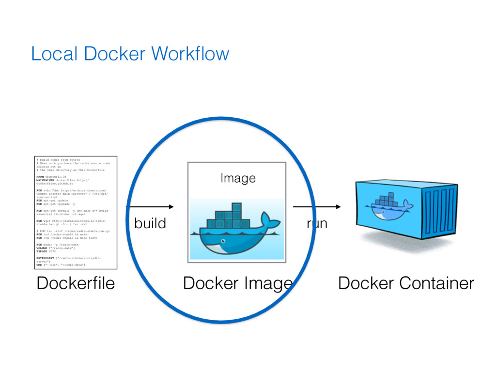 Local Docker Workflow # Build redis from source ...