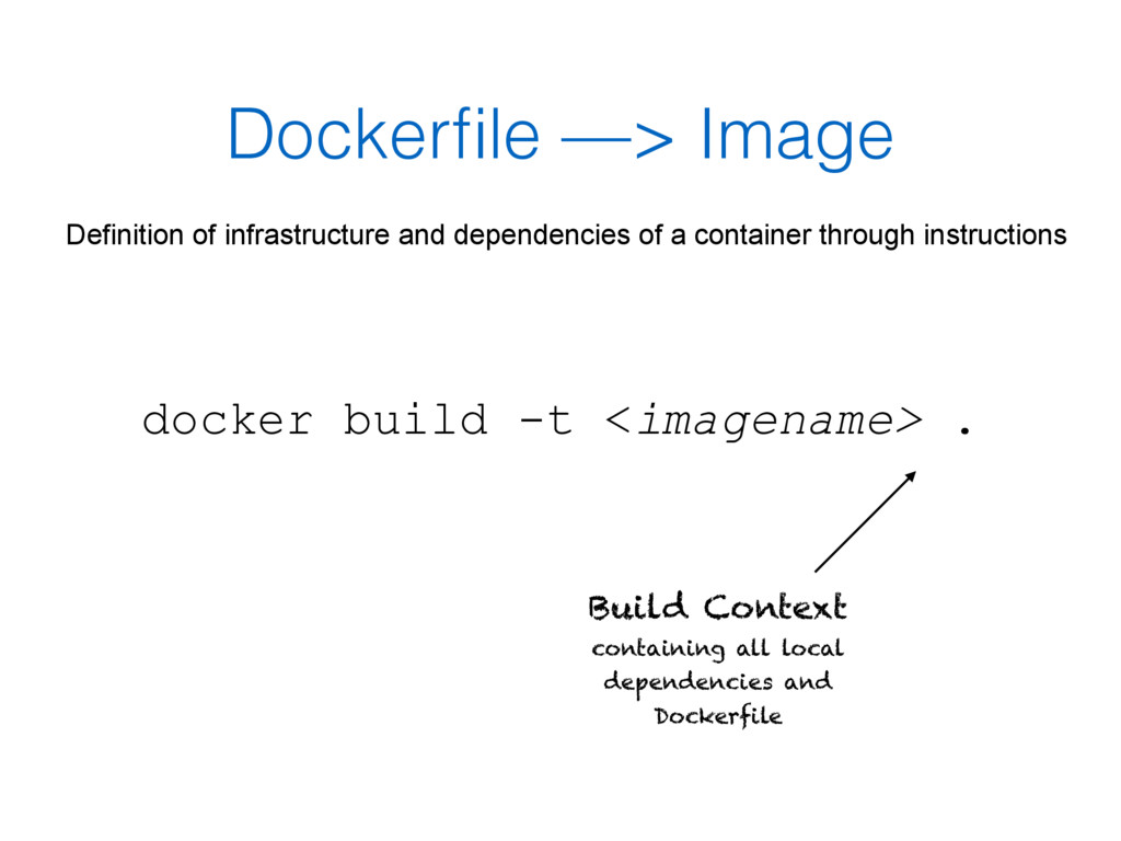 Dockerfile —> Image Definition of infrastructure...