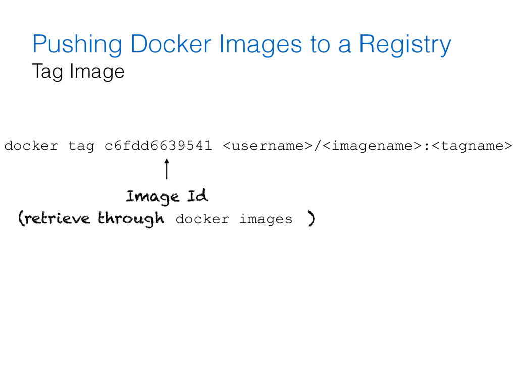 Pushing Docker Images to a Registry