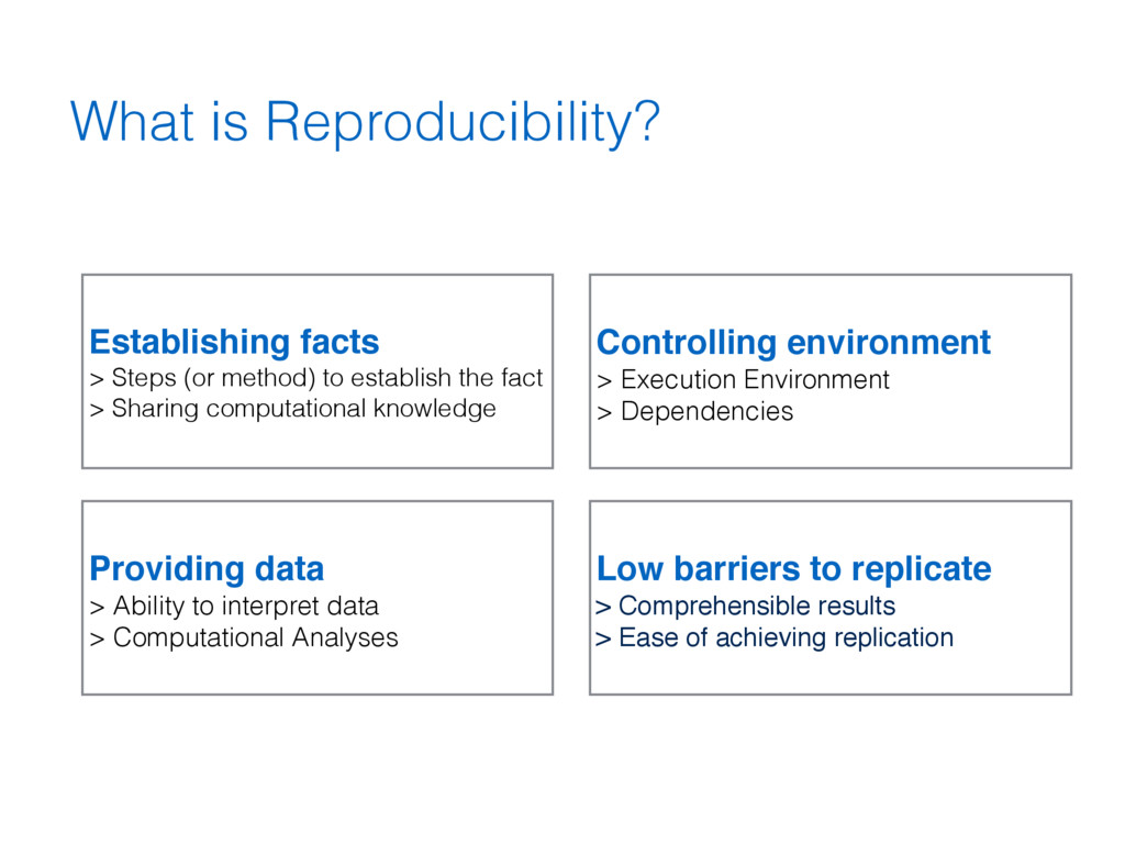 What is Reproducibility? Establishing facts