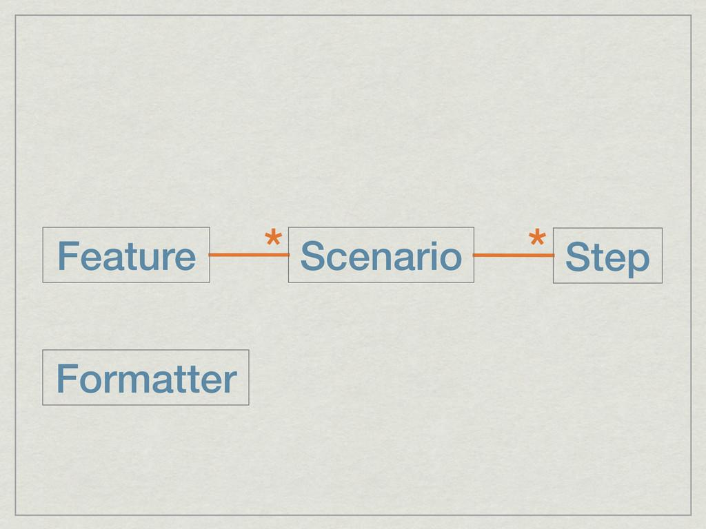 Feature Scenario Step * * Formatter